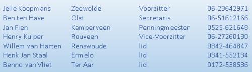 https://www.vvbveluwe-ijsselstreek.nl/foto/372/500/media/img_8480.jpg